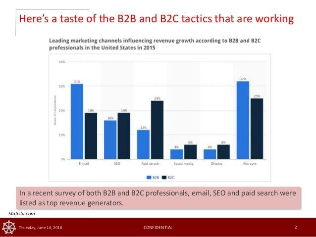 Impactful Tactics for Manufacturers  Slide 2