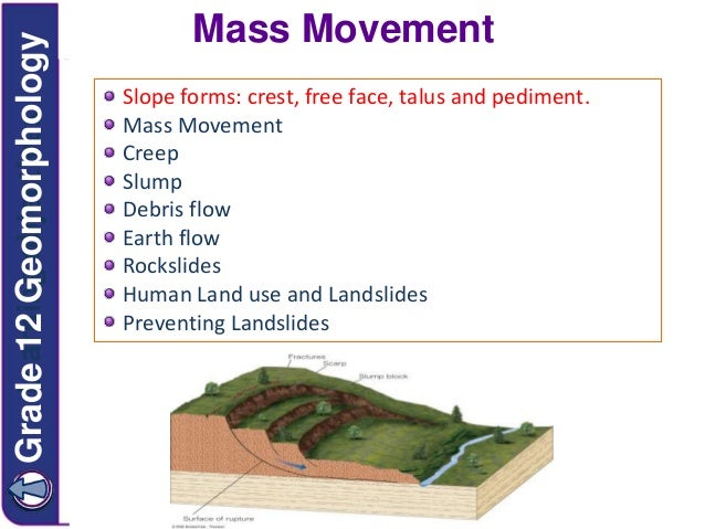 Learning objectives Grade 12 Geomorphology  Mass Movement Slope forms: crest, free face, talus and pediment. Mass Movement...