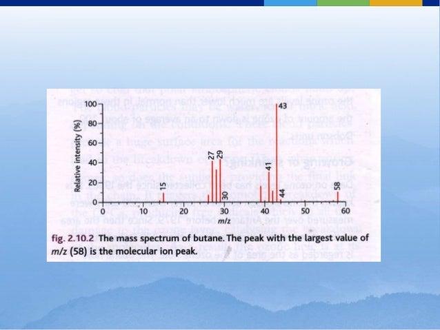 Mass spectra of ethanol