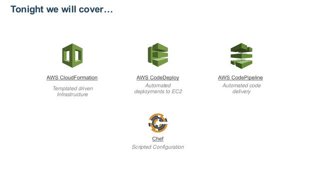 Deploying systems using AWS DevOps tools