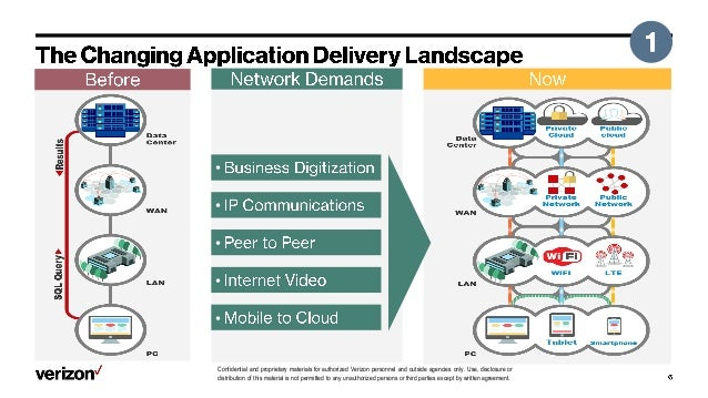 Cloud Edge Computing: Beyond the Data Center