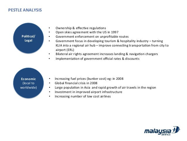 pest analysis for tourism industrys in malaysia Swot analysis on malaysia economics essay a industry policy in malaysia falls into four types swot analysis on malaysia.