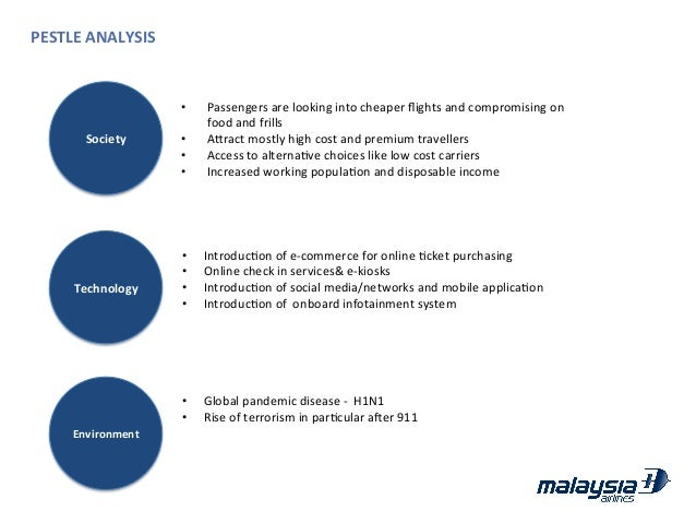 analysis on malaysia airlines Enjoy more freedom and flexibility when you book with malaysia airlines buy extra baggage pre-purchase extra baggage if you plan to carry more than your standard allowance.