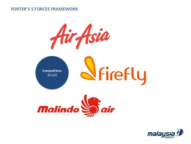 malaysia airlines system berhad five porter forces Malaysia airlines berhad is the national carrier of malaysia offering the best way to fly to, from and around malaysia the airline flies 40,000 guests daily on memorable journeys inspired by malaysia's diverse richness.