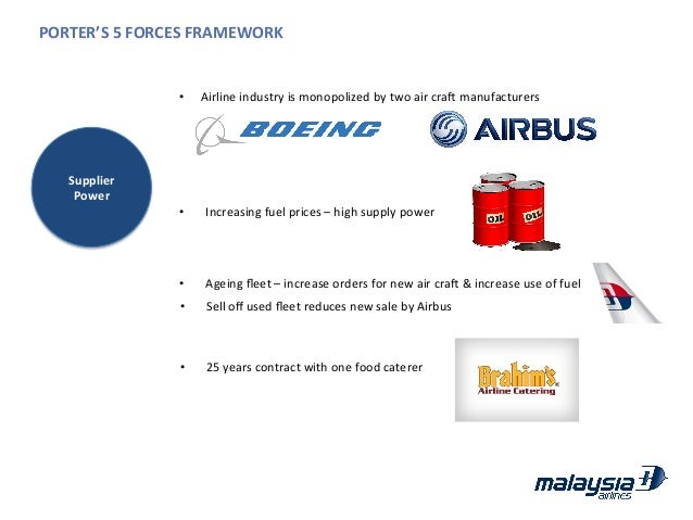 malaysia case study on strategic management Malaysia airlines-strategic management topics: malaysia airlines malaysia airlines in malaysia, there are actually 3 different malaysia airlines companies which are providing airline services to its customers.