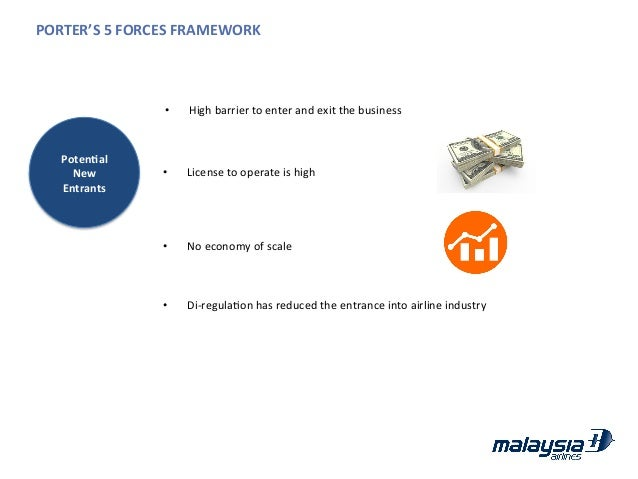 malaysia airline strategic capabilities This report will analyze the efficiency model of malaysia airlines which talks about four parts: business efficiency, customer relationship and marketing efficiency, human resource and knowledge efficiency, differential efficiency it also involves a swot analysis on the malaysia airlines as well.