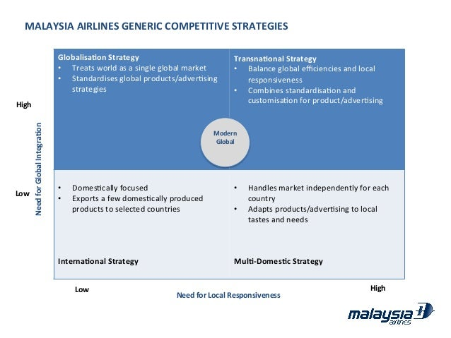 malaysia airline business plan
