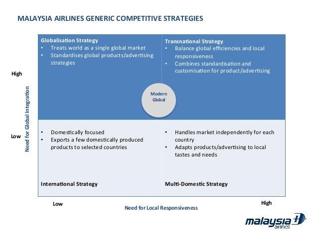 Amway business plan malaysia flight