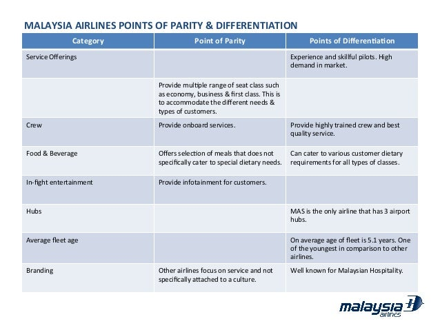 turning around malaysia airlines case study