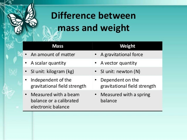 Mass Weight And Density