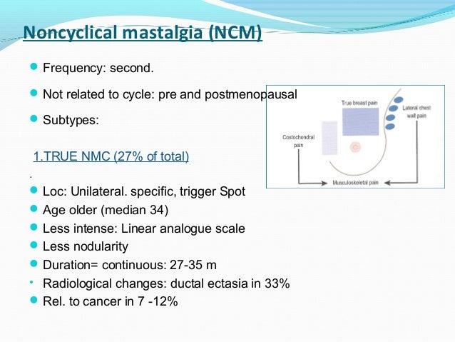 Postmenopausal unilateral breast pain