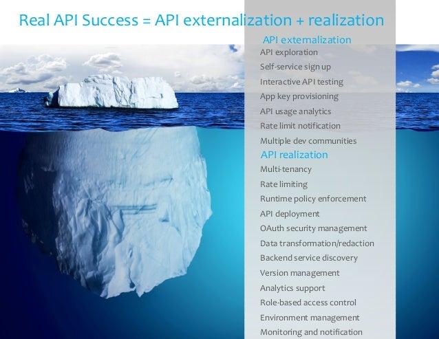 © 2015 IBM Corporation API externalization Multi-tenancy Rate limiting Runtime policy enforcement API deployment OAuth sec...