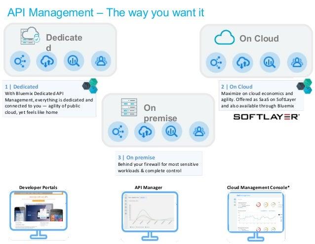 © 2015 IBM Corporation© 2015 IBM Corporation On premise On CloudDedicate d 3 | On premise Behind your firewall for most se...