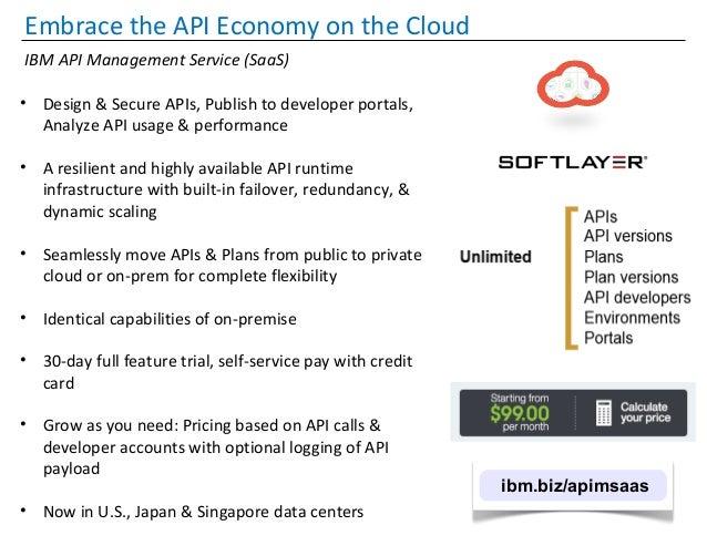 Embrace the API Economy on the Cloud IBM API Management Service (SaaS) • Design & Secure APIs, Publish to developer portal...