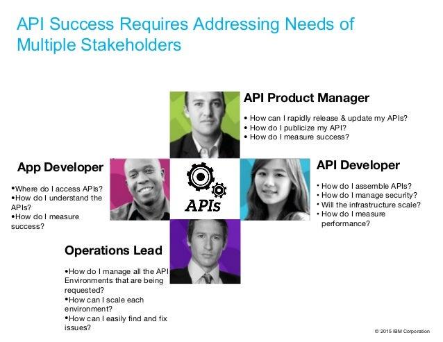 © 2015 IBM Corporation API Developer • How do I assemble APIs? • How do I manage security? • Will the infrastructure scale...