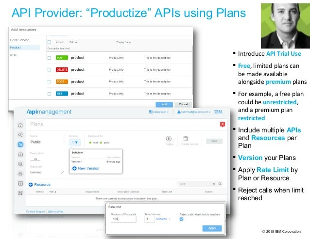 """© 2015 IBM Corporation API Provider: """"Productize"""" APIs using Plans  Introduce API Trial Use  Free, limited plans can be ..."""