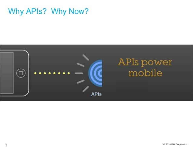 © 2015 IBM Corporation4 Why APIs? Why Now?