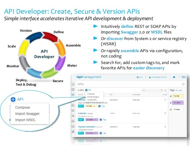 Intuitively define REST or SOAP APIs by importing Swagger 2.0 or WSDL files Or discover from System z or service registry ...