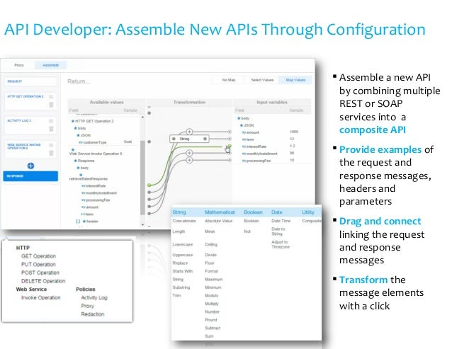 API Developer: Assemble New APIs Through Configuration  Assemble a new API by combining multiple REST or SOAP services in...