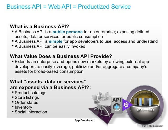© 2015 IBM Corporation What is a Business API?  A Business API is a public persona for an enterprise; exposing defined as...