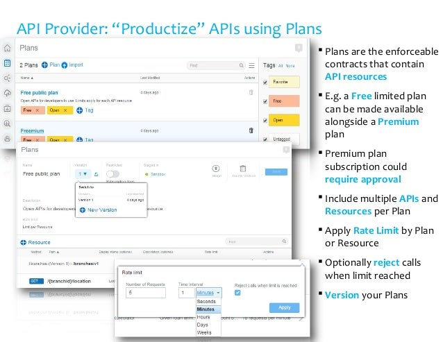 """API Provider: """"Productize"""" APIs using Plans  Plans are the enforceable contracts that contain API resources  E.g. a Free..."""