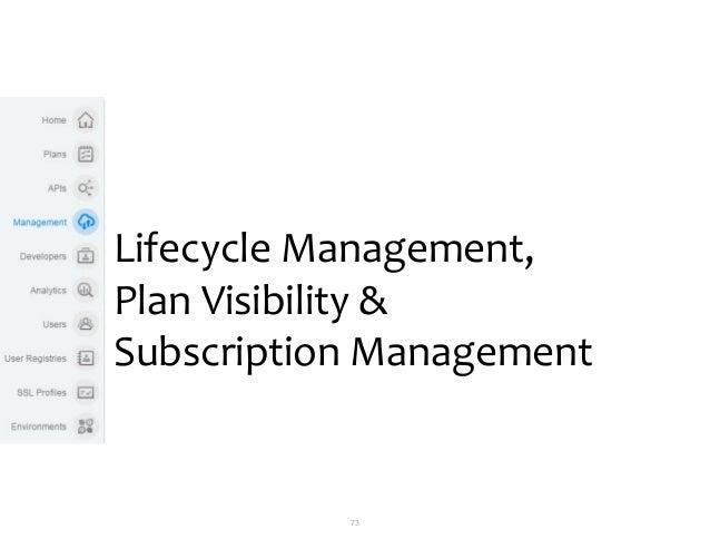 73 Lifecycle Management, Plan Visibility & Subscription Management