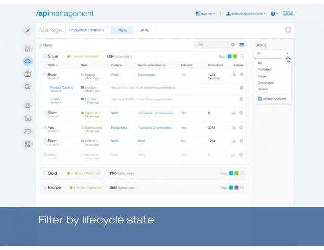 Filter by lifecycle state