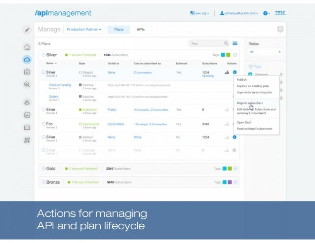 Actions for managing API and plan lifecycle