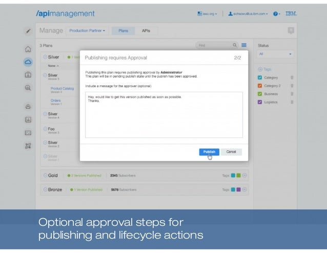 Optional approval steps for publishing and lifecycle actions