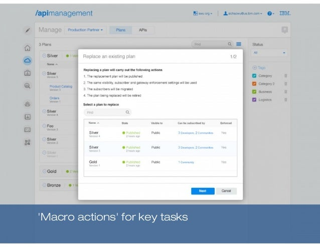 'Macro actions' for key tasks