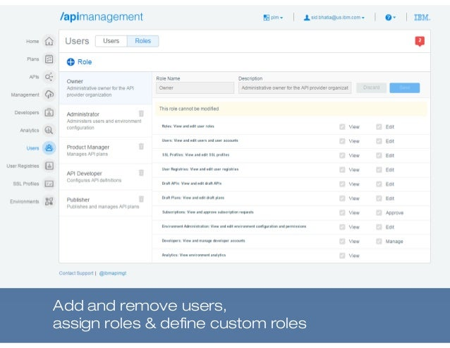 Add and remove users, assign roles & define custom roles