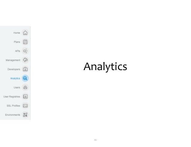 86 Analytics