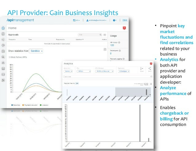 API Provider: Gain Business Insights • Pinpoint key market fluctuations and find correlations related to your business • A...