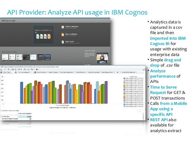 API Provider: Analyze API usage in IBM Cognos • Analytics data is captured in a csv file and then imported into IBM Cognos...