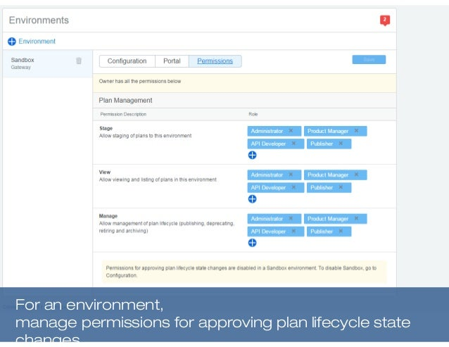 For an environment, manage permissions for approving plan lifecycle state changes