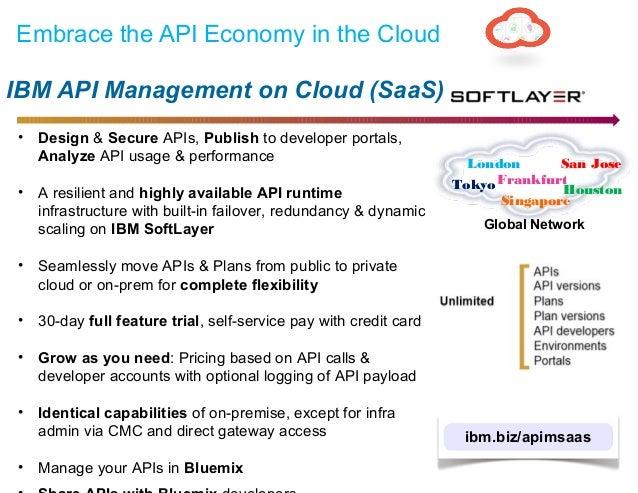 IBM API Management on Cloud (SaaS) Embrace the API Economy in the Cloud • Design & Secure APIs, Publish to developer porta...