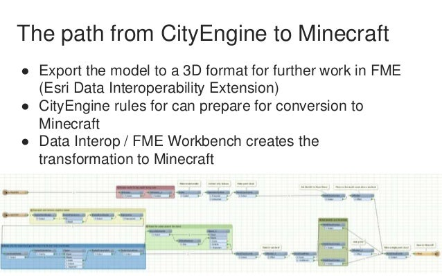 Esri CityEngine & Minecraft: Engaging Citizens in 3D City