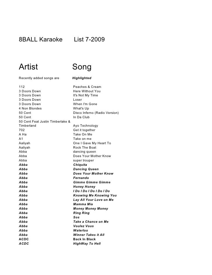 8BALL Karaoke                       List 7-2009    Artist                             Song Recently added songs are       ...