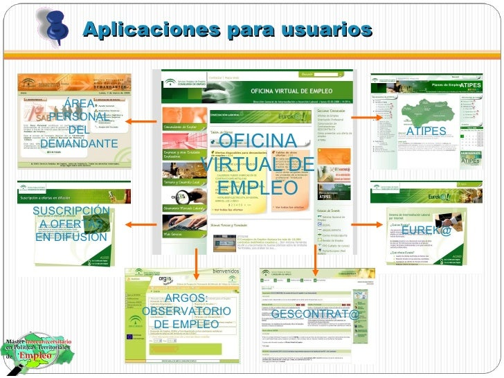 Nuevas tecnolog as en el servicio andaluz de empleo for Oficina virtual desempleo