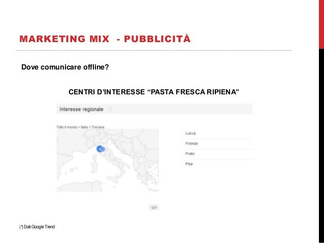 marketing and pasta How do you know if you are targeting the right customers for content marketing here are some ideas on how to figure this out.
