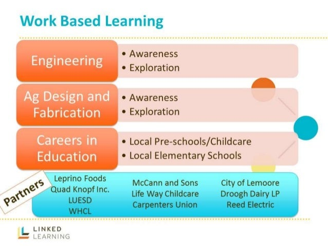Curriculum Development And Instructional Design Certificate