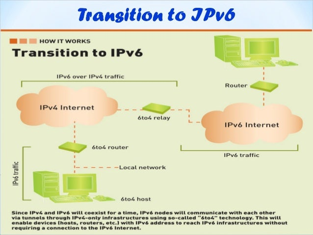 compare and contrast ipv4 and ipv6 The crucial difference between ipv4 and ipv6 protocol is the number of bits, ipv4 has 32-bit format whereas ipv6 uses a 128-bit format that is the reason for large address space generation by ipv6 networking.