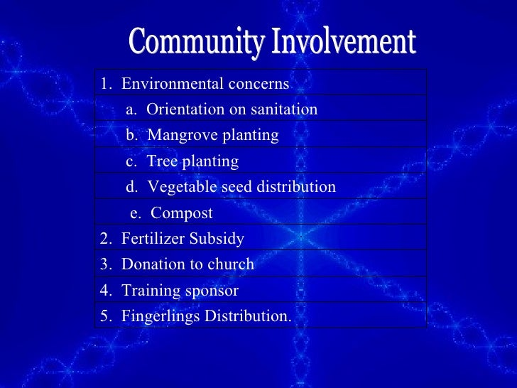 Community extension masteral thesis