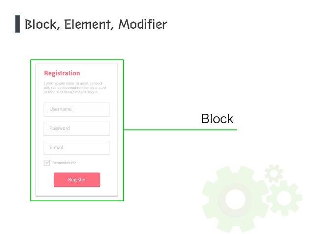 Block, Element, Modifier  Block