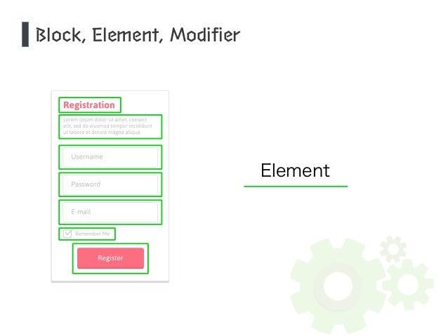 Block, Element, Modifier  Element