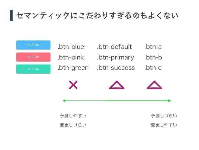 S セマンティックにこだわりすぎるのもよくない  .btn-blue  .btn-pink  .btn-green  .btn-default  .btn-primary  .btn-success  .btn-a  .btn-b  .btn-...