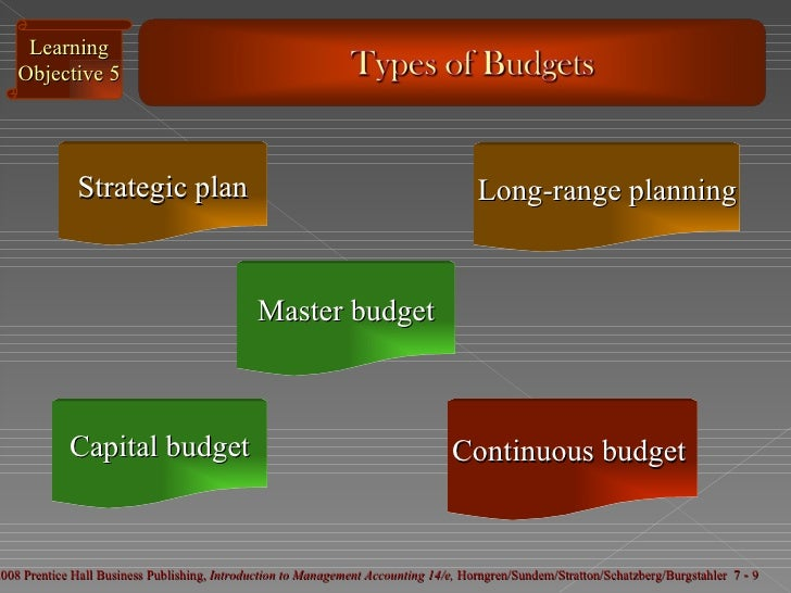 prepare a master budget Preparing a master budget every year in the budgeting process is the best way to  operate a business the master budget includes the financial.
