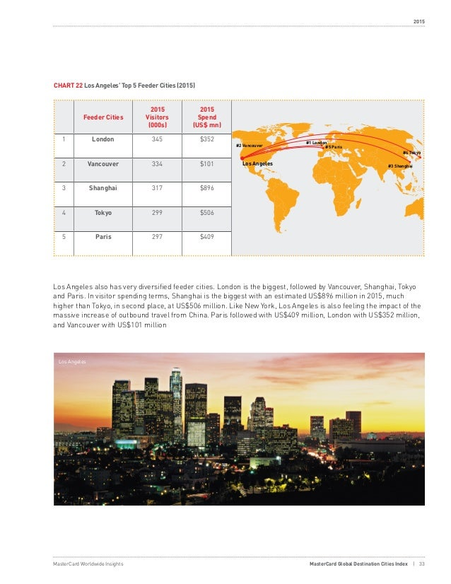 MasterCard Global Destination Cities Index - The 10 fastest growing destination cities of 2015