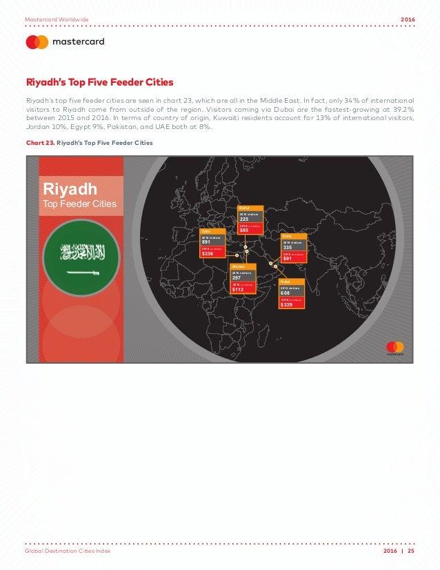 Рейтинг глобальных туристических городов от Mastercard - The 10 fastest growing destination cities of 2015