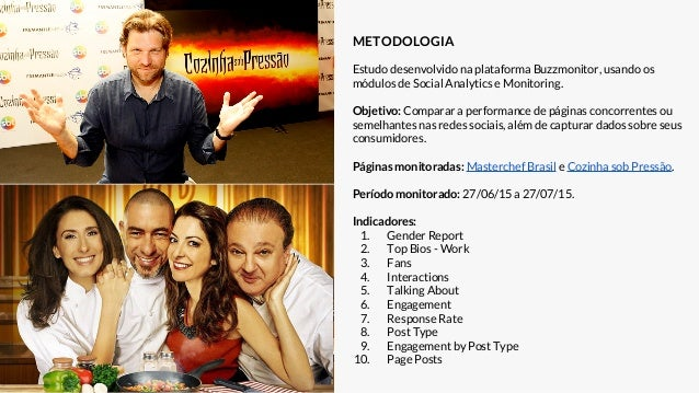 Performance Masterchef Brasil X Cozinha Sob Pressão Slide 2